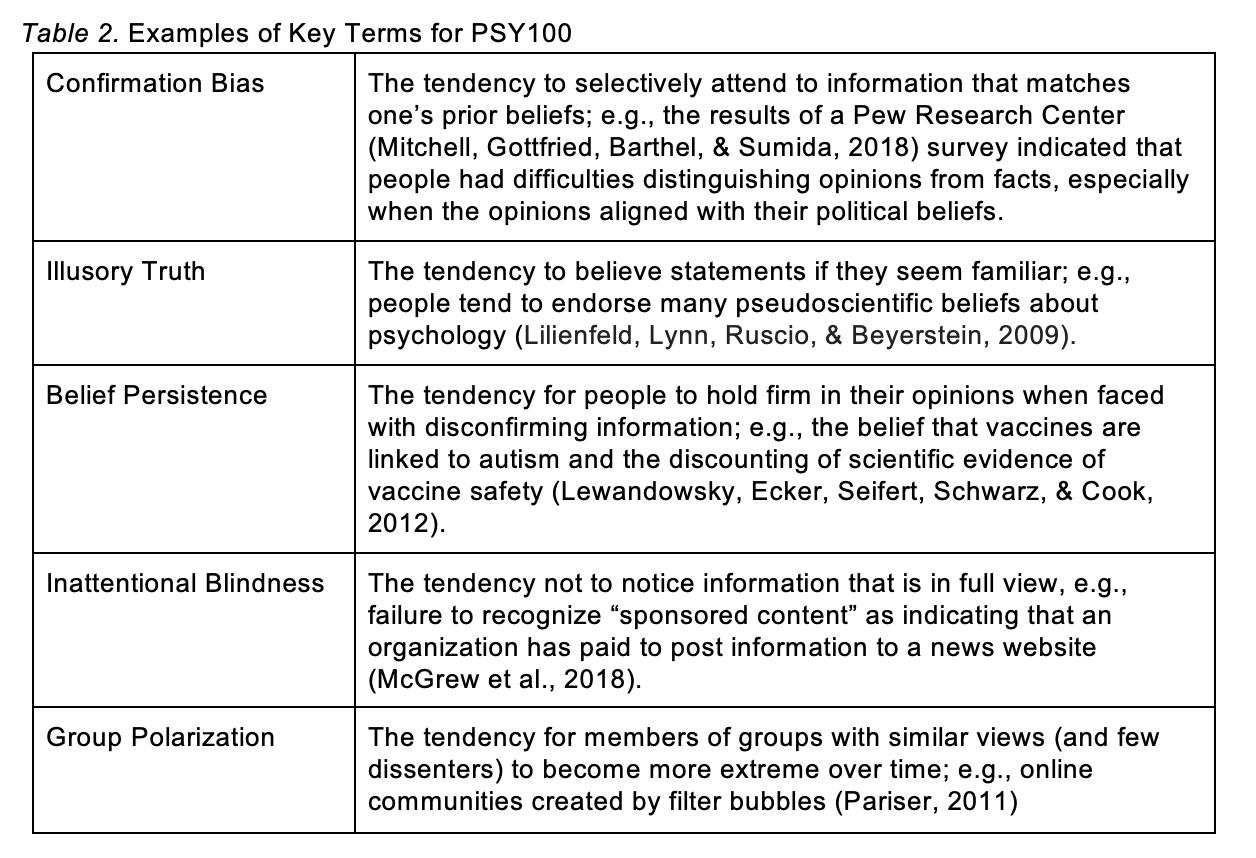 example of views of teaching
